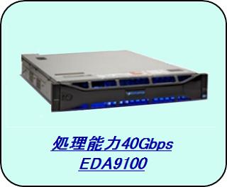 処理能力40Gbps EDA9100